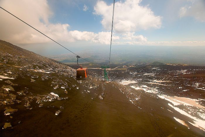 Mt Etna funicular